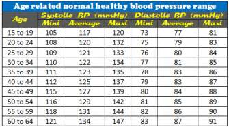 measurement of free testosterone levels picture 6