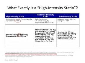 list of moderate intensity statin picture 6