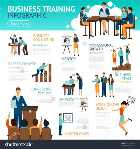 free online business training picture 15