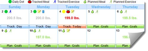 weight loss message boards picture 2