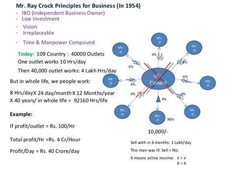 online business system amway picture 7