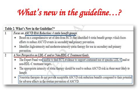 2013 cholesterol guidelines picture 2