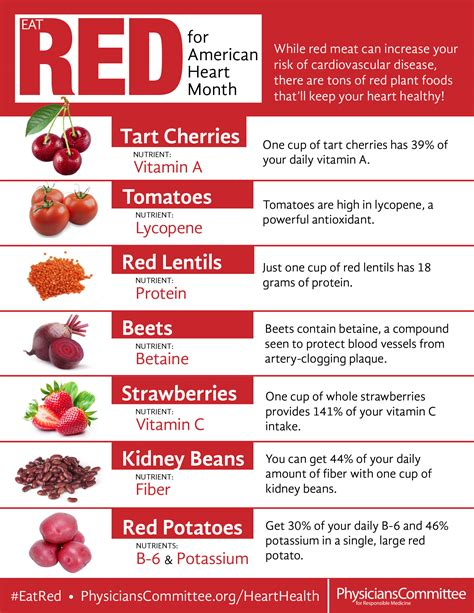 american heart diet picture 19