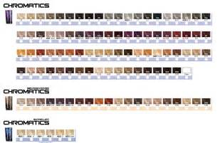 redkin hair color trends picture 1
