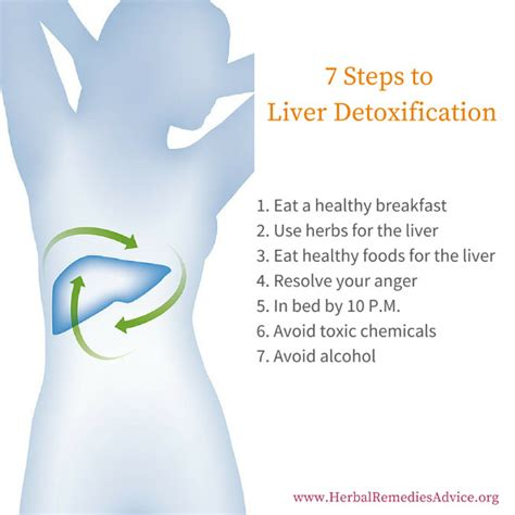 healthy ways to cleanse the liver picture 2