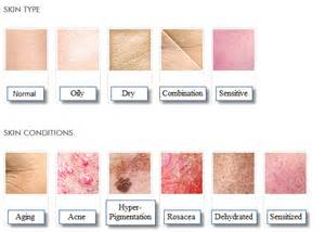 pictures of different skin conditions picture 3