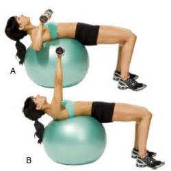 strength training exercises with weights for weight loss in women picture 5