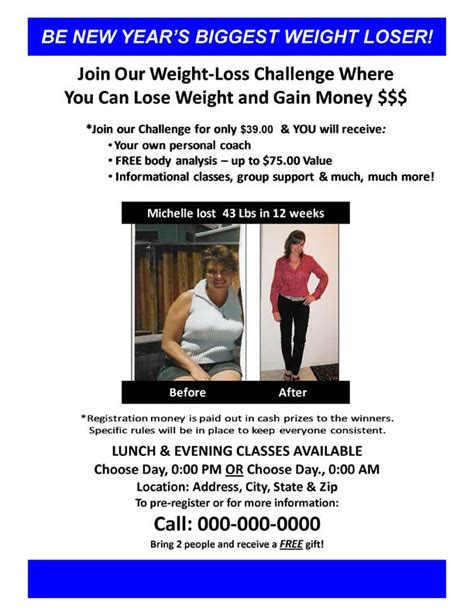 can orthotricyclen lo make you gain weight picture 1