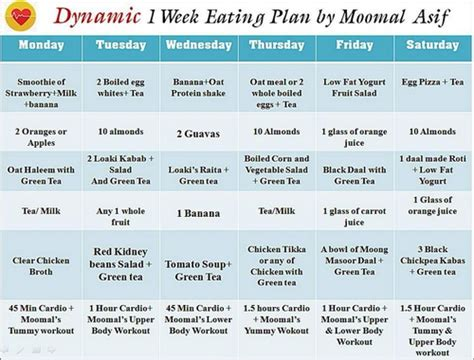 free weight loss plan picture 21