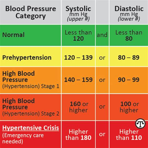 Aspirin lowering blood pressure picture 19