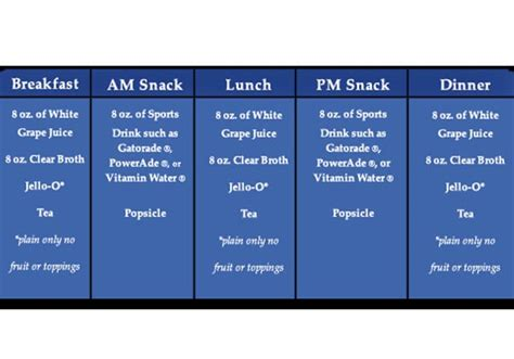 liquid weight loss diet picture 7