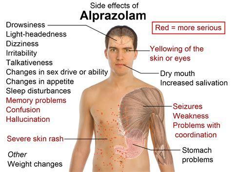 effect of mestrogen in d body picture 12