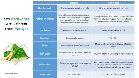 does chamomile tea affect estrogen level picture 4