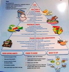 diet diabetes picture 2