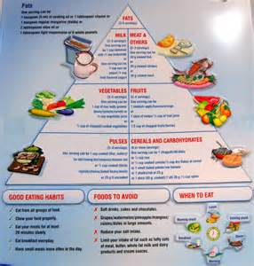 diabeties diet picture 14