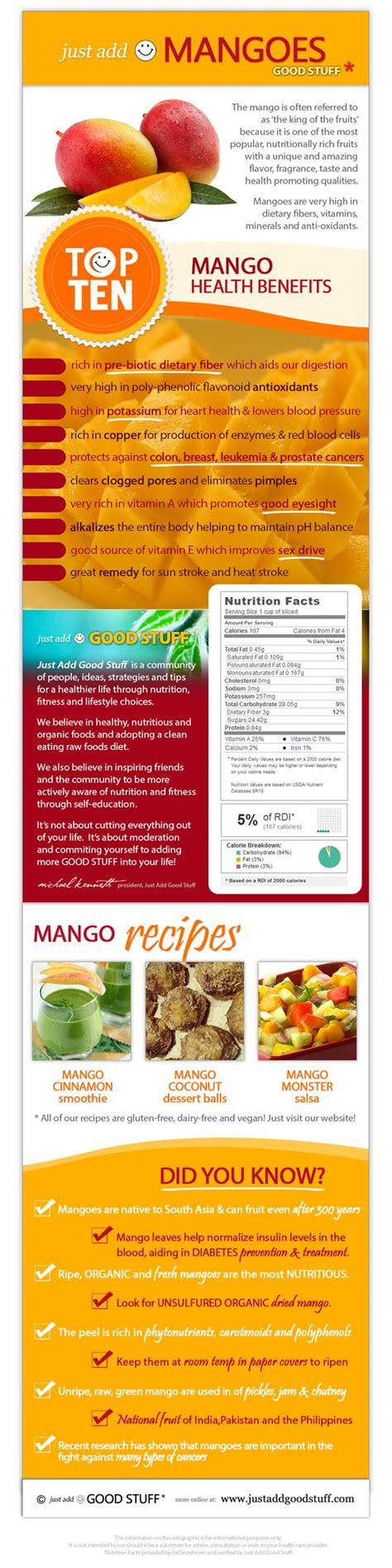 mango diet picture 5