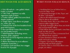 ascid reflux diet picture 1