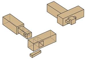 scarf joint tools picture 7