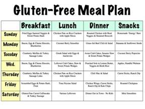 free weight loss meal planning picture 3
