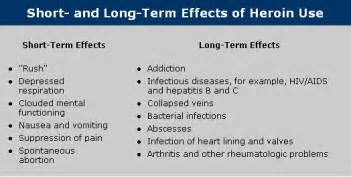 short term and long term of k2 drug picture 13