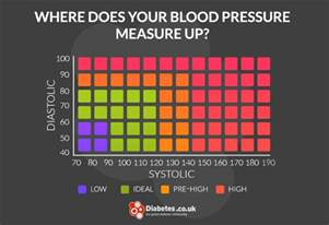 can testosterone pellets cause high blood pressure picture 14