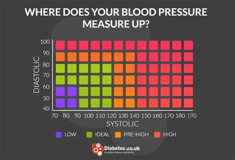 dangerous blood pressure picture 14