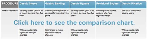 compare weight loss companies picture 9