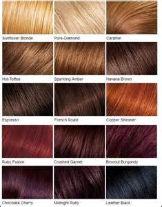 hair color selection picture 3