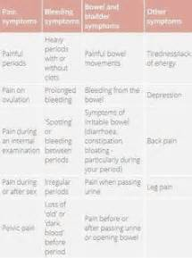 irregular bowel movements picture 13