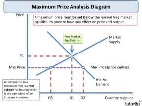 drive max capsule effect & price picture 9
