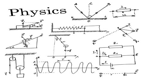 where can i take physics online picture 5