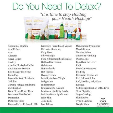 arbonne 30 day cleanse picture 6