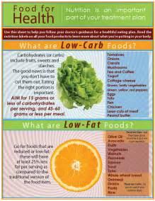 diabetic teaching diets picture 3