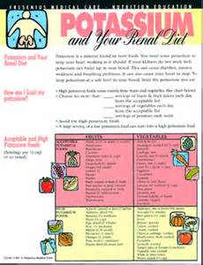 diet plan for one with renal failure picture 11