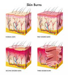 burning itchy skin testosterone therapy picture 7