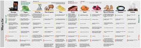 Cholesterol diabetic diet low picture 5
