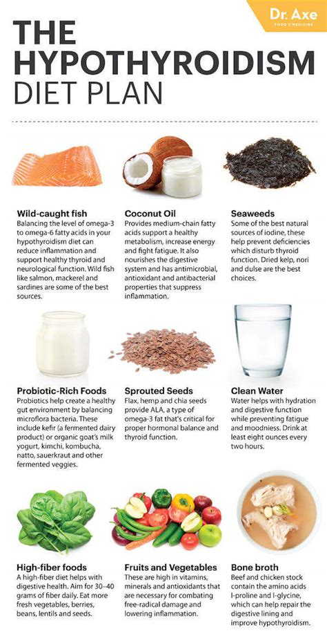 foods for underactive thyroid picture 1