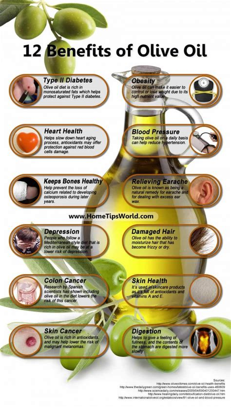 benefits of olive oil to skin picture 6
