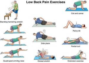 how to alleviate back pain/body aches picture 17