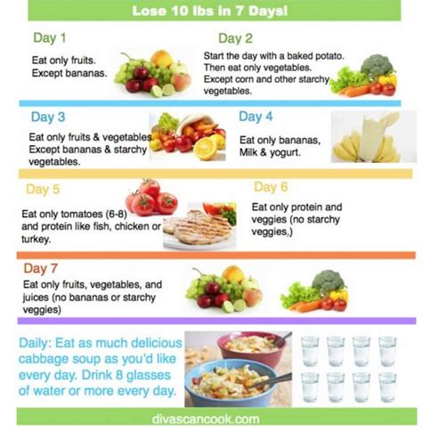cabbage soup diet picture 3