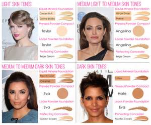 makeup colors skin tones picture 2