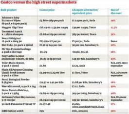 costco price list 2015 picture 7