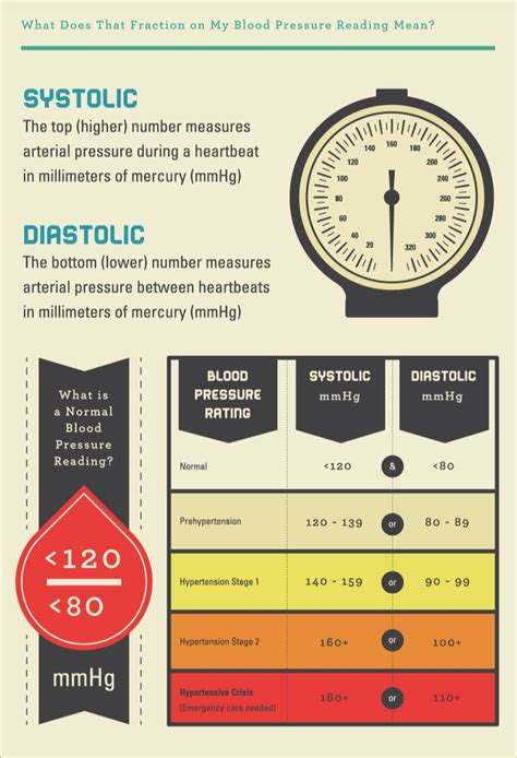 what is a dangerous blood pressure level for men picture 10