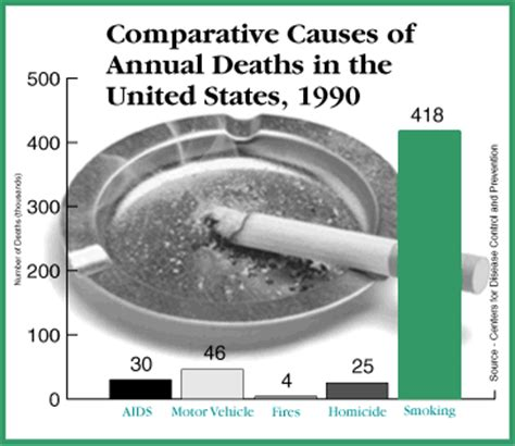 number of americans who smoke picture 10