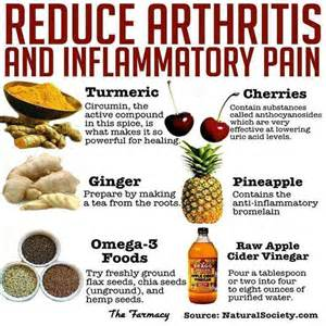 arthritis and diet picture 2