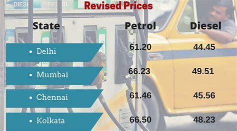 farbah oil price india picture 17