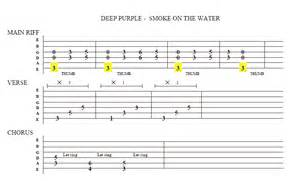 guitar tabs to smoke on the water picture 2