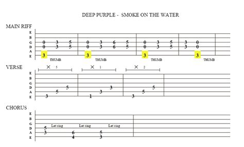 smoke on the water guitar tab picture 1