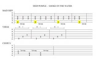 guitar tabs to smoke on the water picture 1