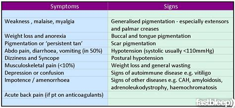 signs and symptoms coxydia in s picture 13